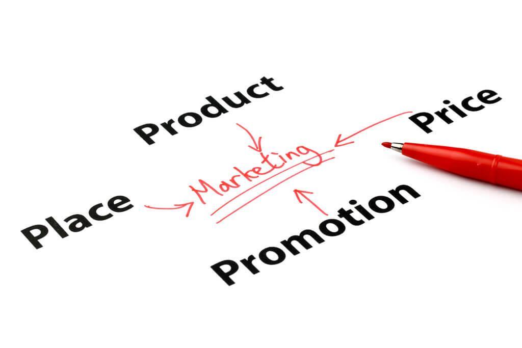 marketing concept 4 elements