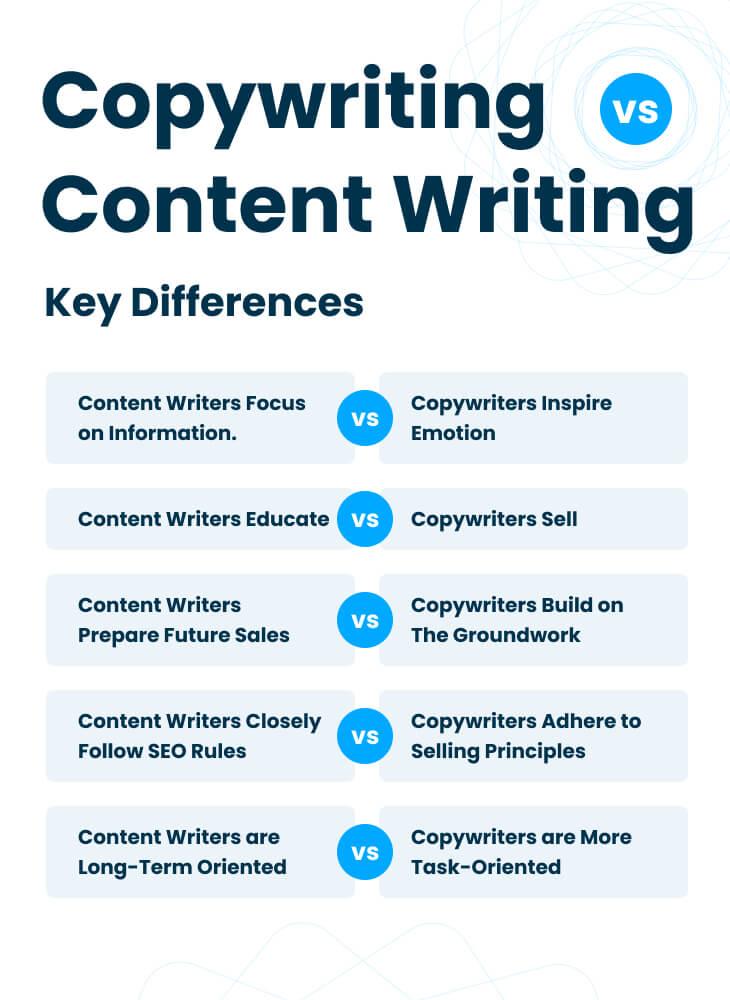 copywriter vs content writer 10 key differences